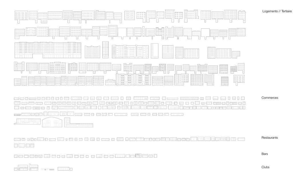 _Analyse typologique#3